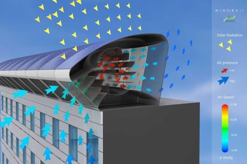 Топ-5 удивительных многоквартирных зданий с ветровой энергией: необычное применение ветряков в современной архитектуре