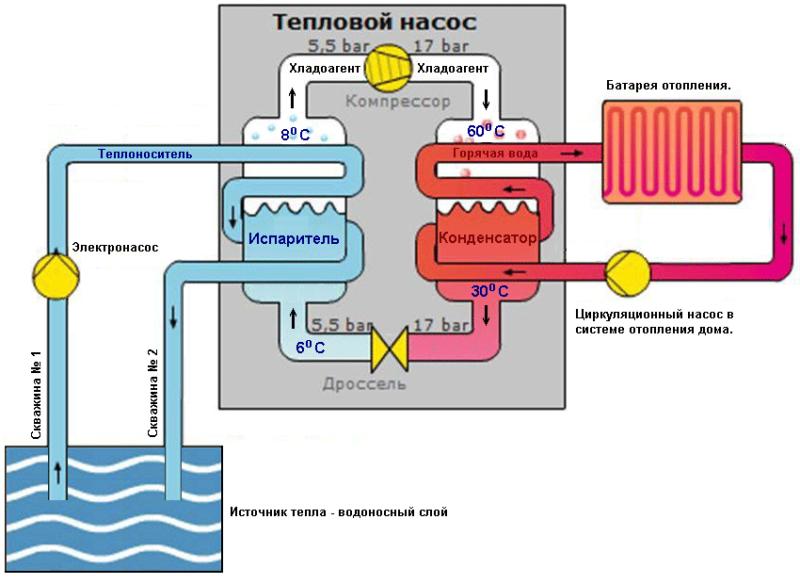 Тепловой насос вода-вода, схема