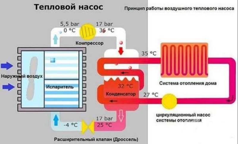 """Тепловой насос """"воздух-вода"""", схема"""