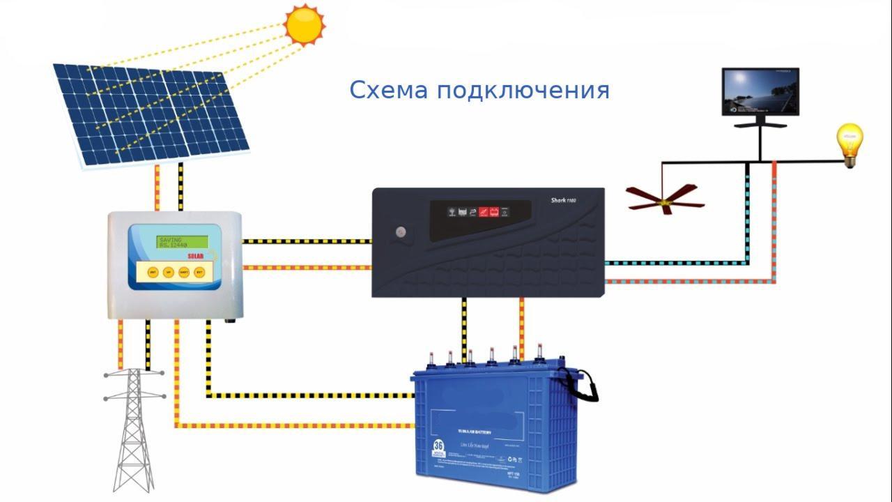 Солнечный инвертор, схема подключения